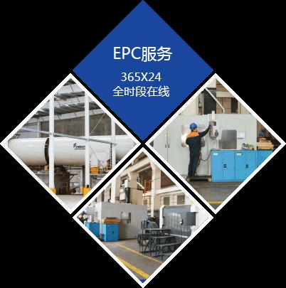 EPC服务